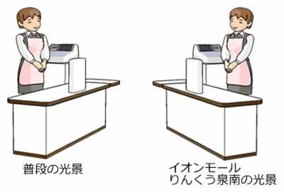 レジのイメージ図