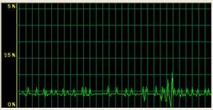 イーモバイルの回線状況
