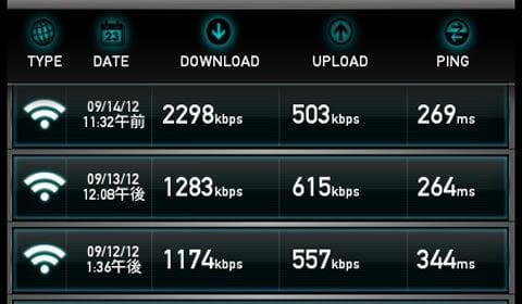 BIGLOBE 3Gの速度の写真